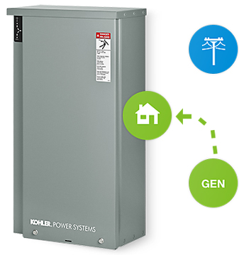 Vermont Generators Systems Inc.